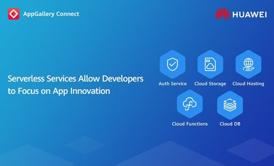 AppGallery Connect Serverless Services